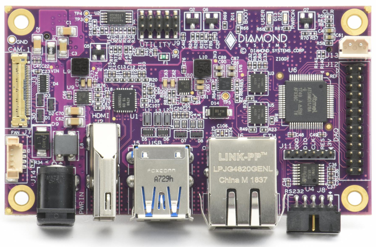Ziggy Miniature, low-cost carrier board for NVidia Jetson